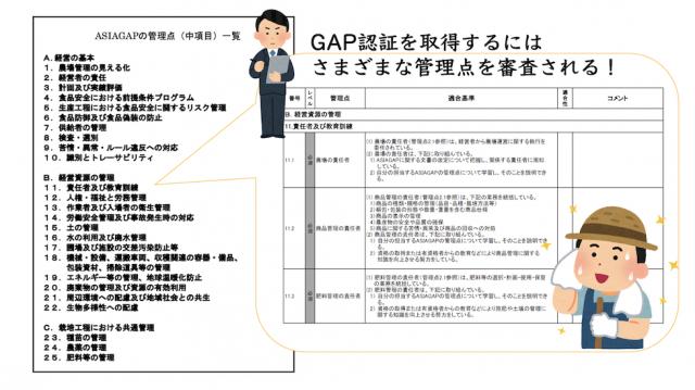 GAP認証を取得するにはさまざまな審査項目がある